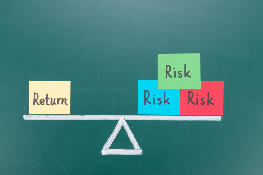 Return and risk balance concept